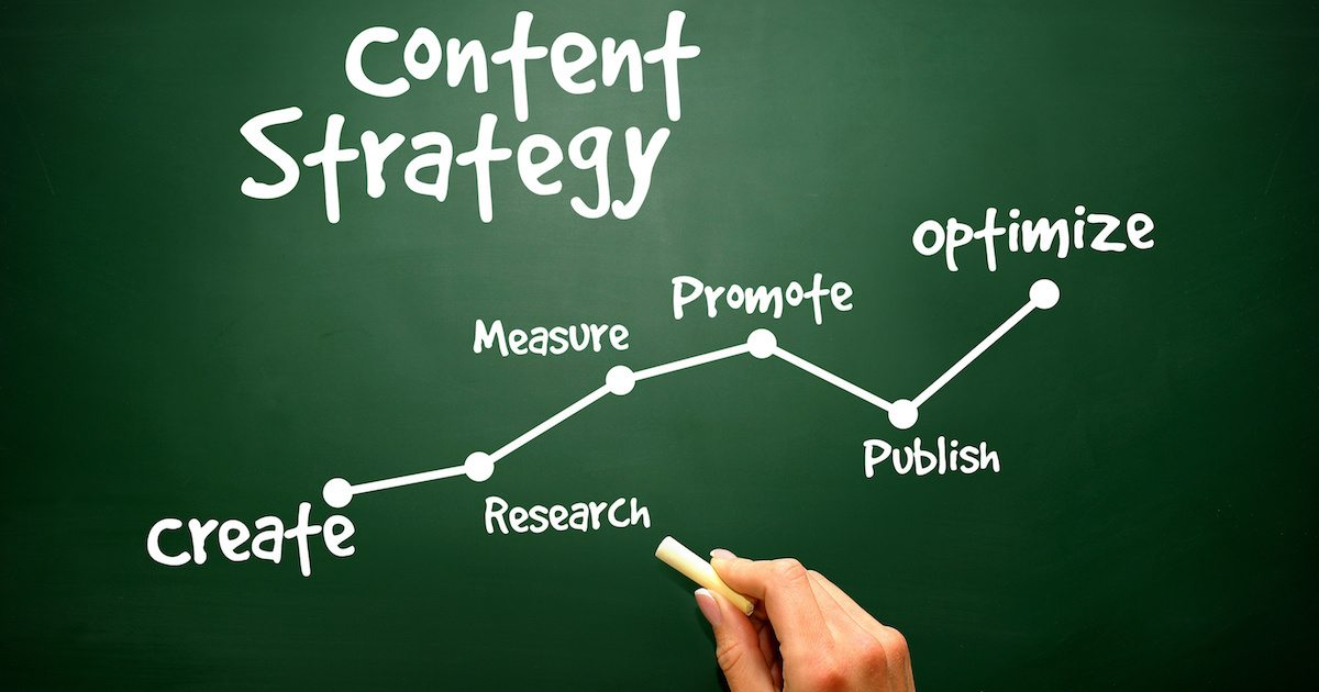 Without These 3 Things, Your Content Marketing Strategy Will Fail
