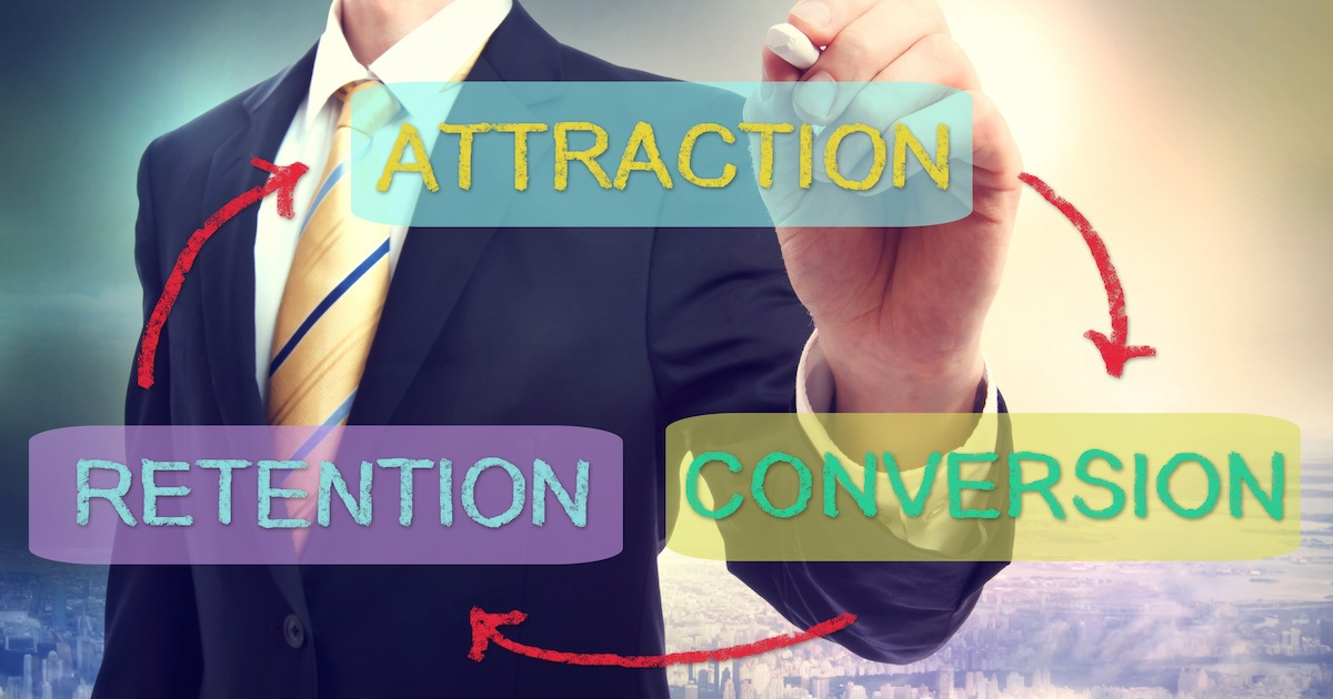 5 Customer Retention Strategies to Increase Profits and Grow Your Business