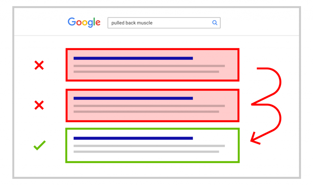 SEO Mistakes That Affect SERP Rank #2: Pogosticking